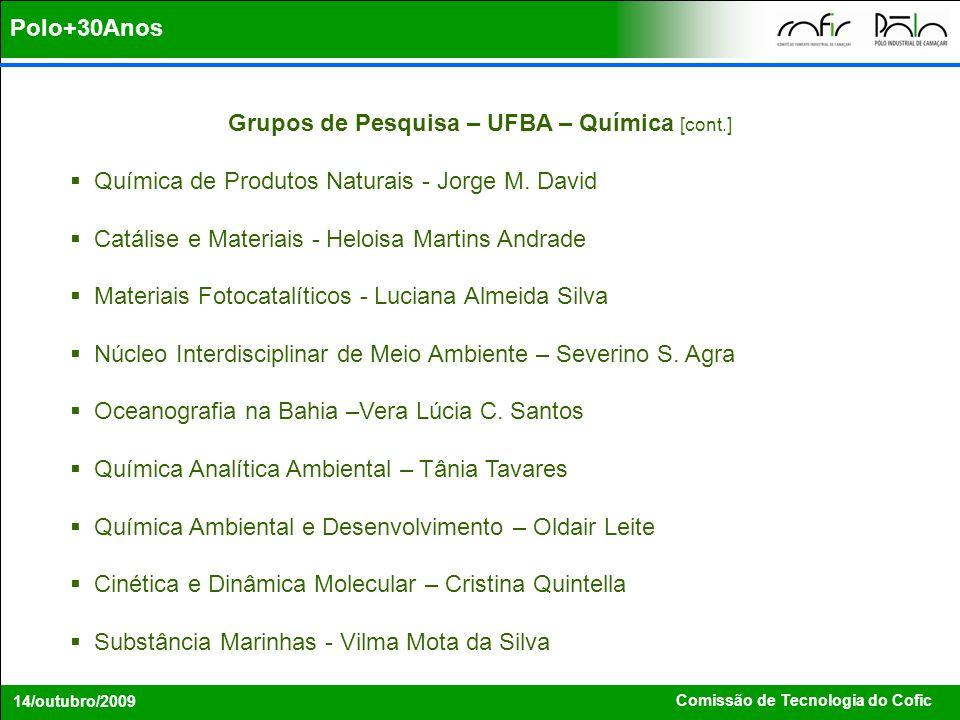 Grupos de Pesquisa – UFBA – Química [cont.]